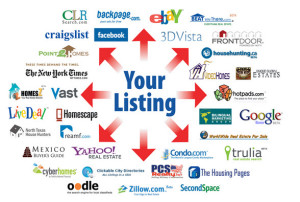 Your listing will get EXCELLENT Internet exposure on dozens of sites!